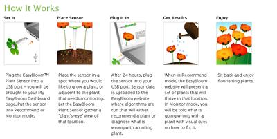 Black & Decker Plant Smart Digital Plant Care Sensor