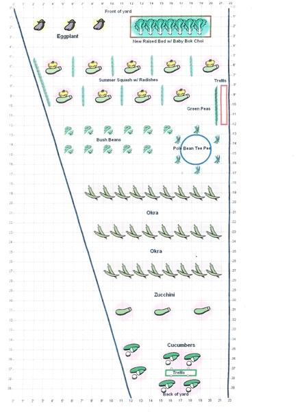 Garden Plan 1