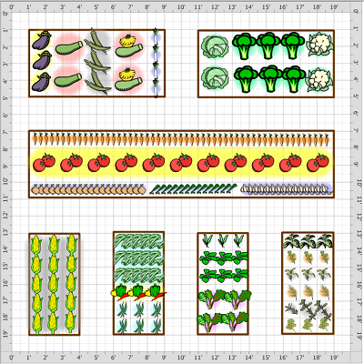 A Simple Vegetable Garden Plan Can Be Created Quickly and Easily Using GrowVeg Online Garden Planning Tool